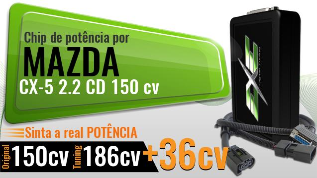 Chip de potência Mazda CX-5 2.2 CD 150 cv