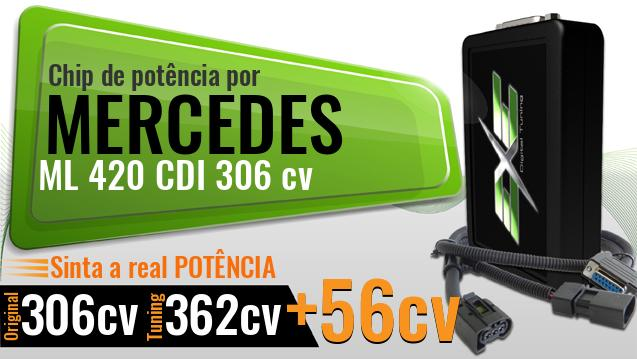 Chip de potência Mercedes ML 420 CDI 306 cv