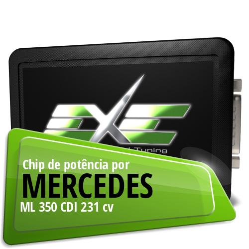 Chip de potência Mercedes ML 350 CDI 231 cv